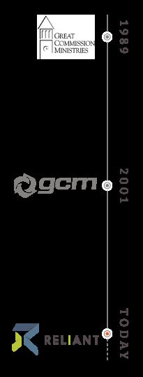 gcm-to-reliant-timeline